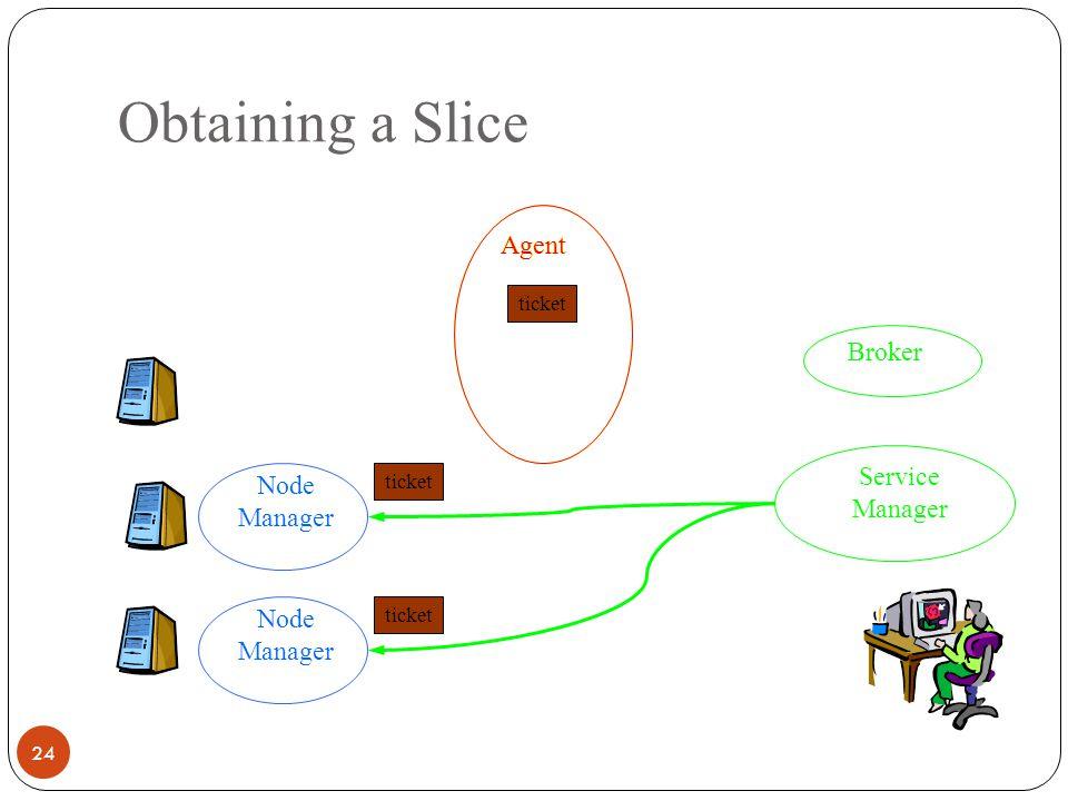 Obtaining a Slice 24 Agent Service Manager Broker ticket Node Manager Agent
