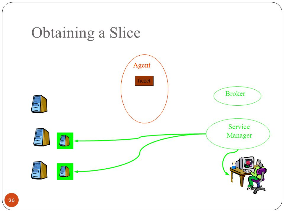 Obtaining a Slice 26 Agent Service Manager Broker ticket Agent