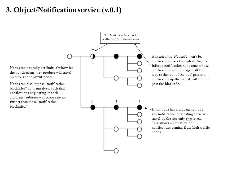Nodes can basically set limits for how far the notifications they produce will travel up through the parent nodes.