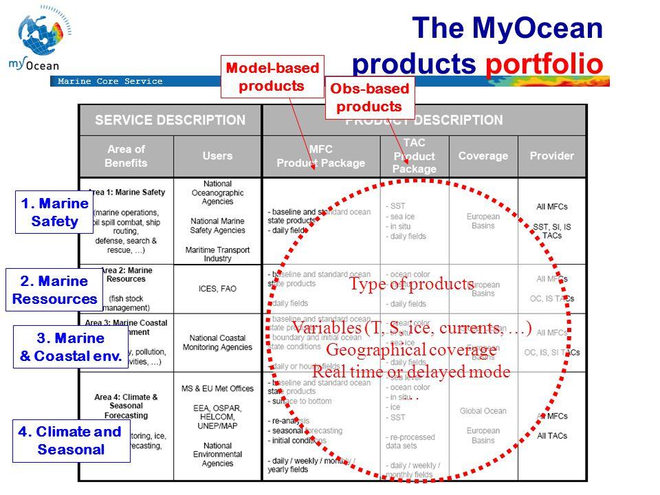 Marine Core Service The MyOcean products portfolio 1.