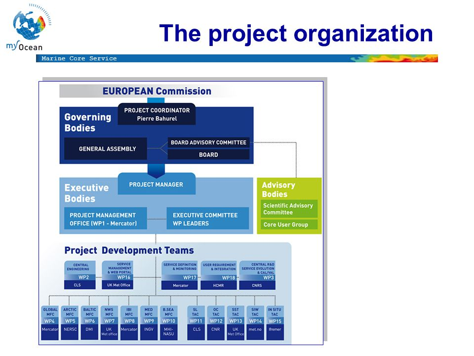 Marine Core Service The project organization