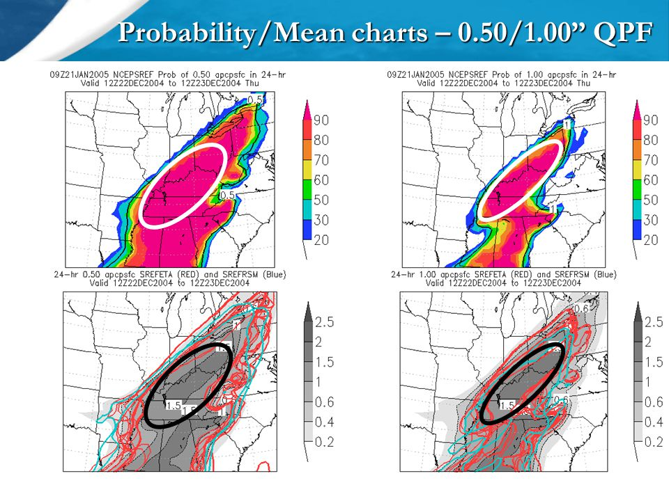 National Weather Service Probability/Mean charts – 0.50/1.00 QPF