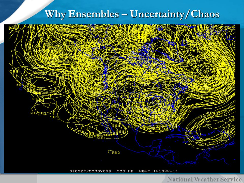 National Weather Service Why Ensembles – Uncertainty/Chaos