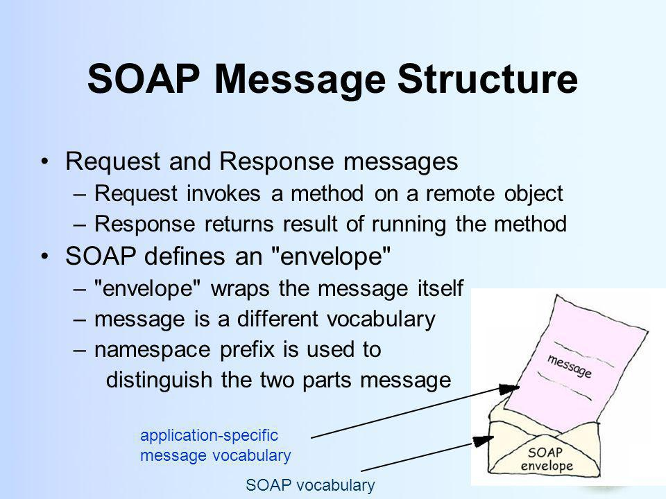 SOAP Message Structure Request and Response messages –Request invokes a method on a remote object –Response returns result of running the method SOAP defines an envelope – envelope wraps the message itself –message is a different vocabulary –namespace prefix is used to distinguish the two parts message application-specific message vocabulary SOAP vocabulary