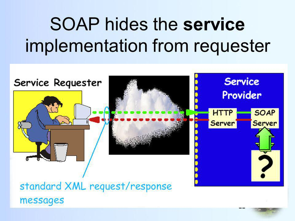 22 SOAP hides the service implementation from requester