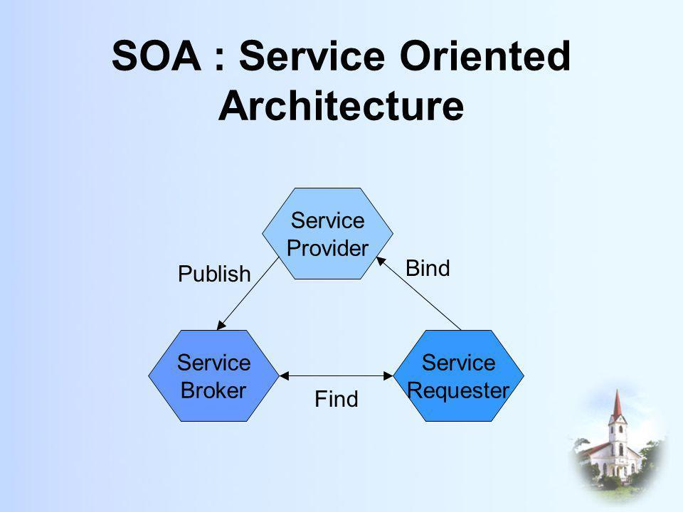 SOA : Service Oriented Architecture Service Provider Service Requester Service Broker Bind Find Publish