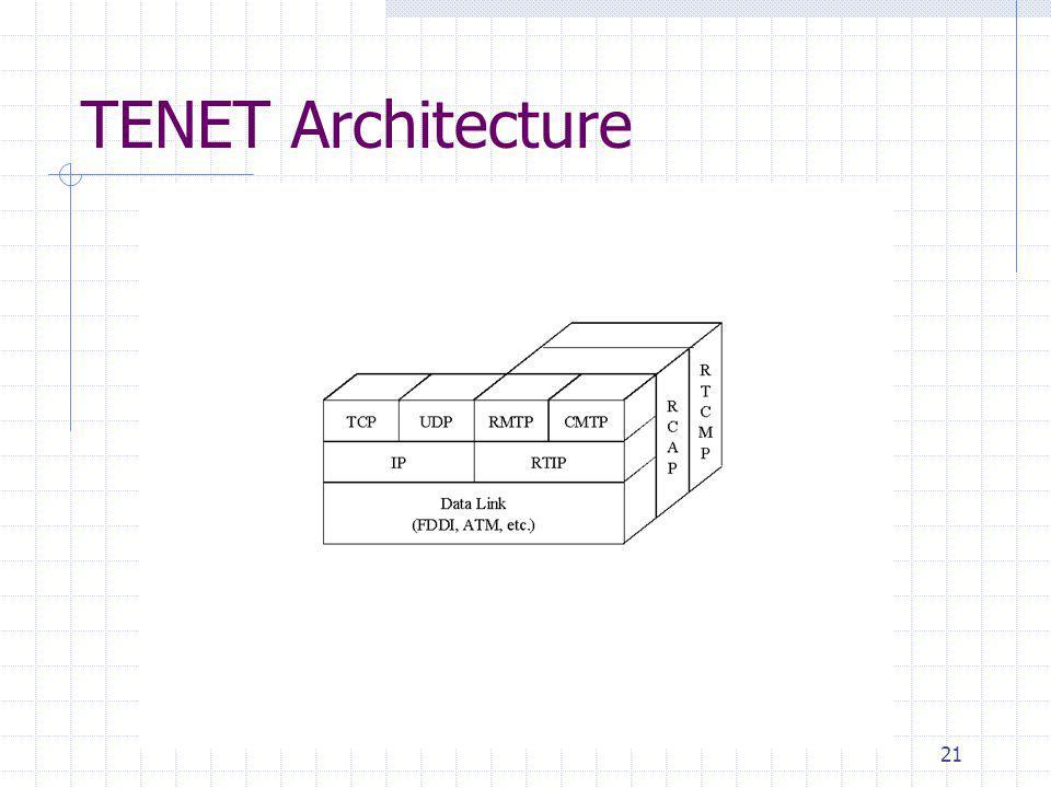 21 TENET Architecture