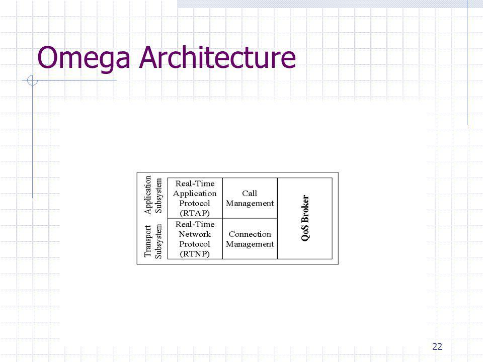 22 Omega Architecture