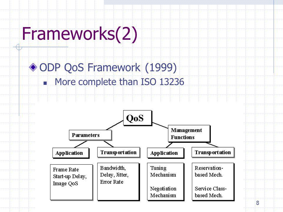 8 Frameworks(2) ODP QoS Framework (1999) More complete than ISO 13236