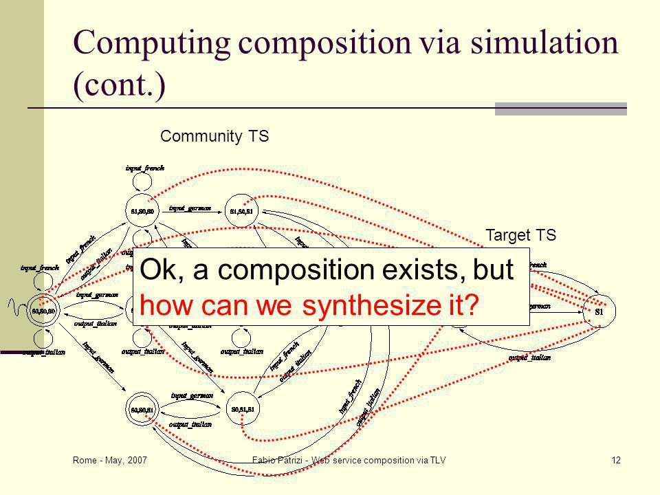 Rome - May, 2007 Fabio Patrizi - Web service composition via TLV12 Computing composition via simulation (cont.) Community TS Target TS Ok, a composition exists, but how can we synthesize it
