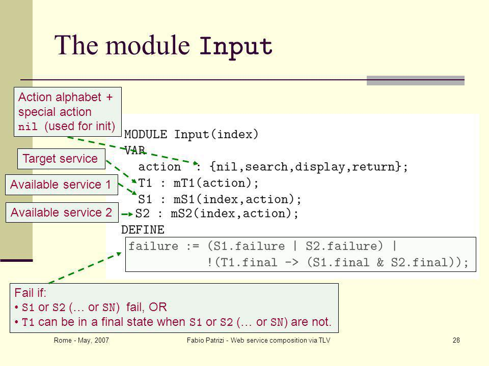 Rome - May, 2007 Fabio Patrizi - Web service composition via TLV28 The module Input Action alphabet + special action nil (used for init) Target service Available service 1 Available service 2 Fail if: S1 or S2 (… or SN ) fail, OR T1 can be in a final state when S1 or S2 (… or SN ) are not.