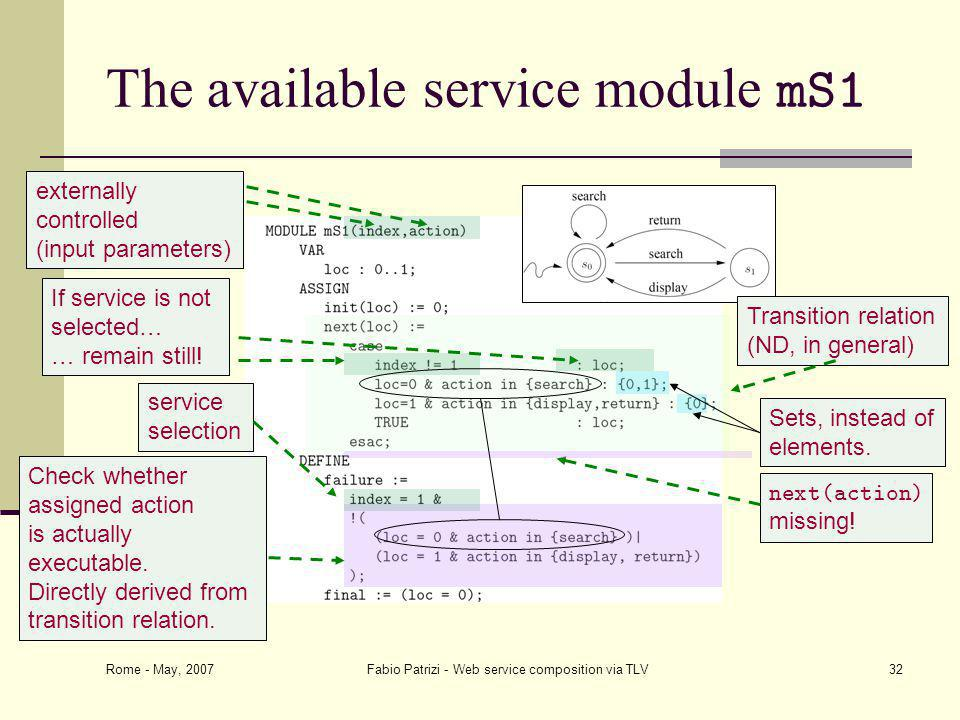 Rome - May, 2007 Fabio Patrizi - Web service composition via TLV32 The available service module mS1 next(action) missing.