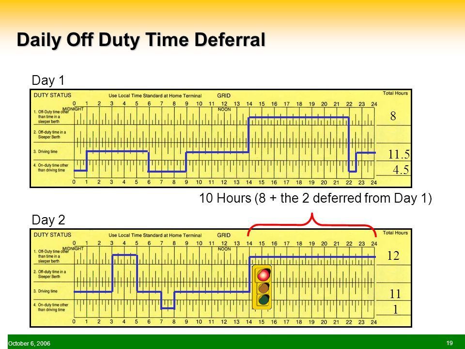 October 6, Daily Off Duty Time Deferral Day 2 Day 1 10 Hours (8 + the 2 deferred from Day 1)