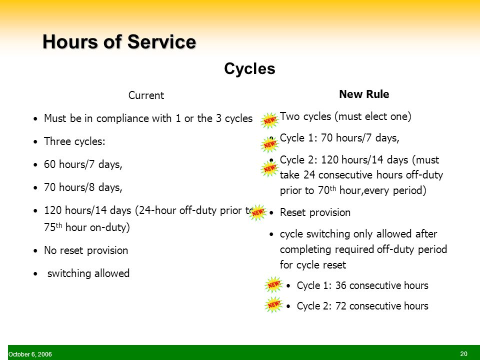 October 6, Hours of Service Current Must be in compliance with 1 or the 3 cycles Three cycles: 60 hours/7 days, 70 hours/8 days, 120 hours/14 days (24-hour off-duty prior to 75 th hour on-duty) No reset provision switching allowed New Rule Two cycles (must elect one) Cycle 1: 70 hours/7 days, Cycle 2: 120 hours/14 days (must take 24 consecutive hours off-duty prior to 70 th hour,every period) Reset provision cycle switching only allowed after completing required off-duty period for cycle reset Cycle 1: 36 consecutive hours Cycle 2: 72 consecutive hours Cycles