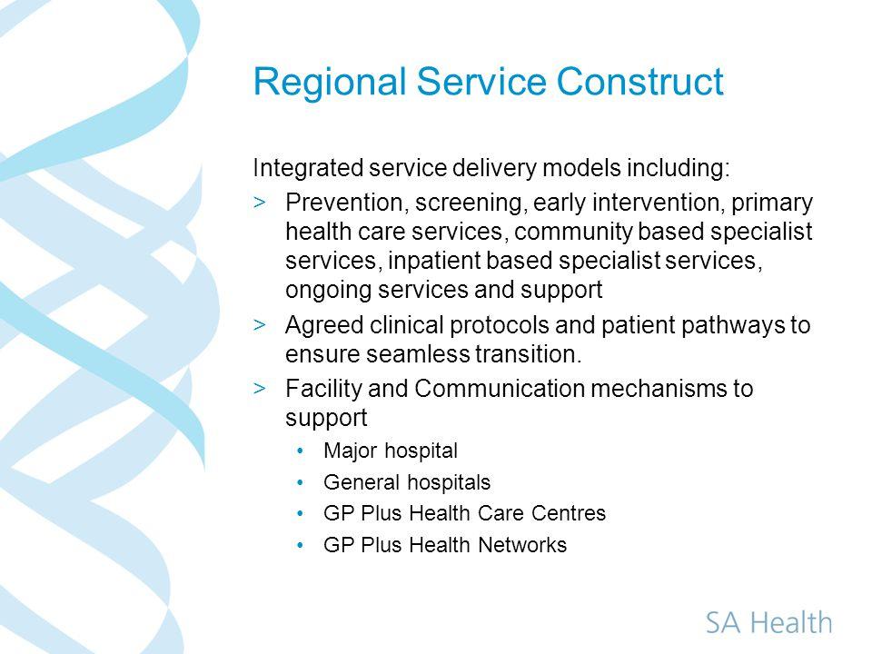 A palliative care example Psychosocial Biomedical Palliative Medicine Nurse Consultant