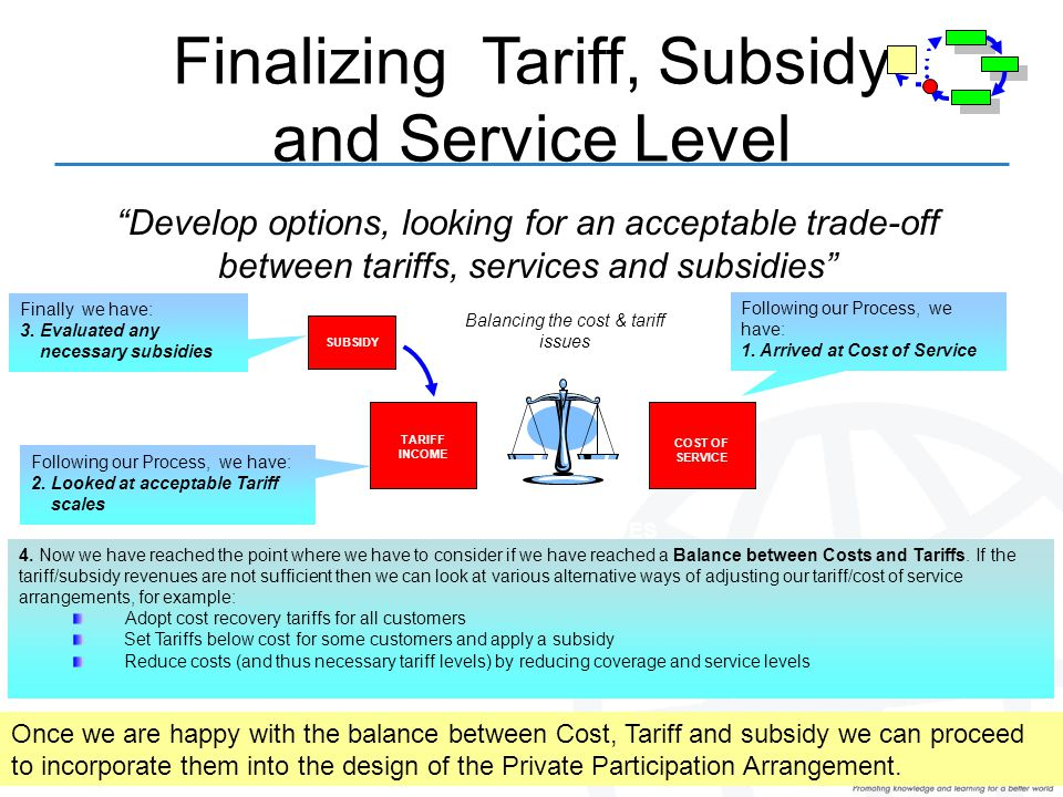 Develop options, looking for an acceptable trade-off between tariffs, services and subsidies Finalizing Tariff, Subsidy and Service Level INCENTIVES COST OF SERVICE TARIFF INCOME SUBSIDY 4.