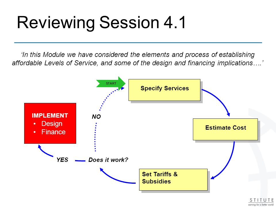 In this Module we have considered the elements and process of establishing affordable Levels of Service, and some of the design and financing implications….