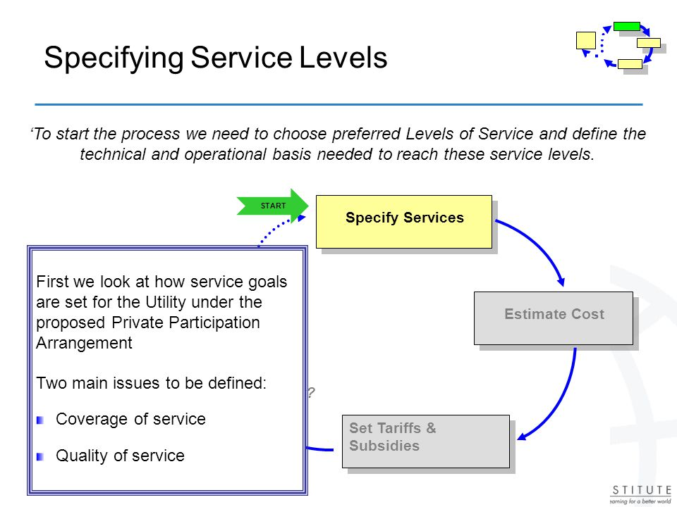 Specifying Service Levels To start the process we need to choose preferred Levels of Service and define the technical and operational basis needed to reach these service levels.
