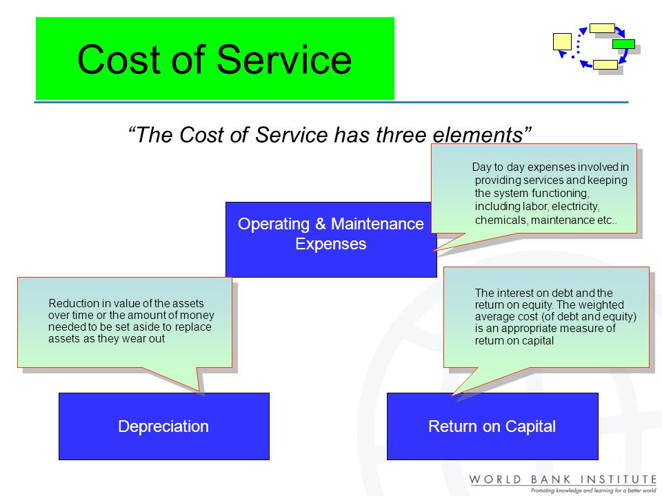 Cost of Service The Cost of Service has three elements Operating & Maintenance Expenses Depreciation Return on Capital Day to day expenses involved in providing services and keeping the system functioning, including labor, electricity, chemicals, maintenance etc..