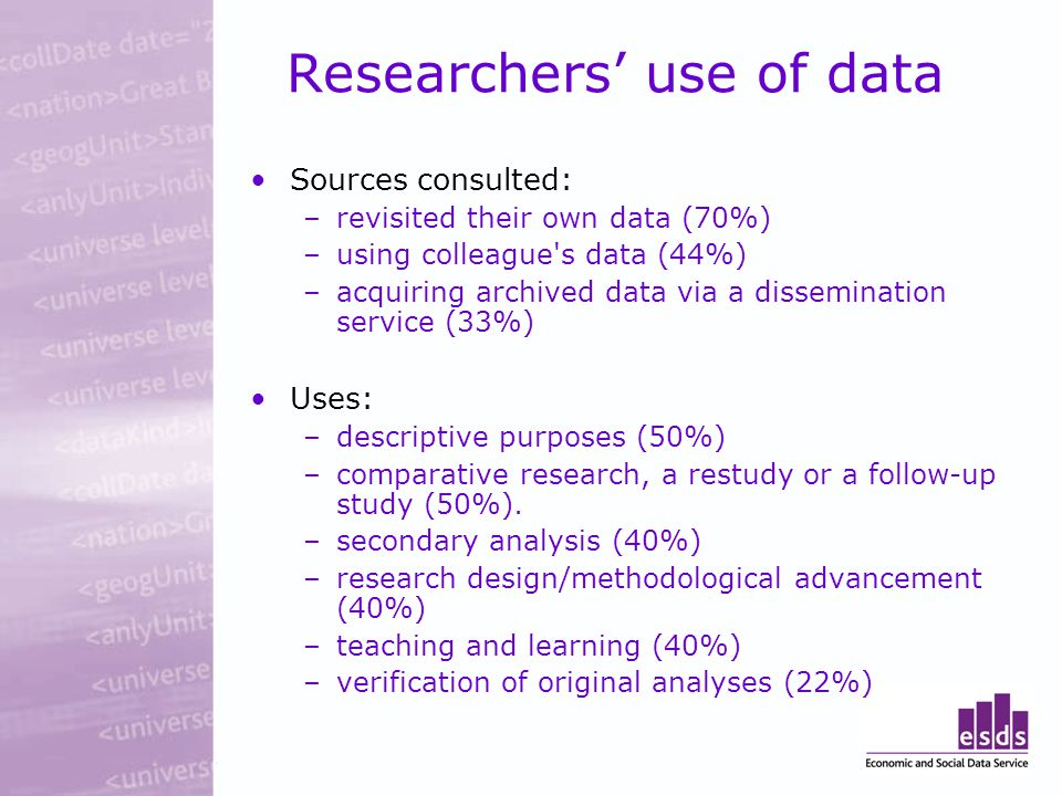 Researchers use of data Sources consulted: –revisited their own data (70%) –using colleague s data (44%) –acquiring archived data via a dissemination service (33%) Uses: –descriptive purposes (50%) –comparative research, a restudy or a follow-up study (50%).