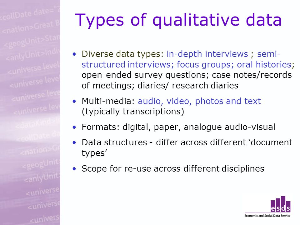 Types of qualitative data Diverse data types: in-depth interviews ; semi- structured interviews; focus groups; oral histories; open-ended survey questions; case notes/records of meetings; diaries/ research diaries Multi-media: audio, video, photos and text (typically transcriptions) Formats: digital, paper, analogue audio-visual Data structures - differ across different document types Scope for re-use across different disciplines