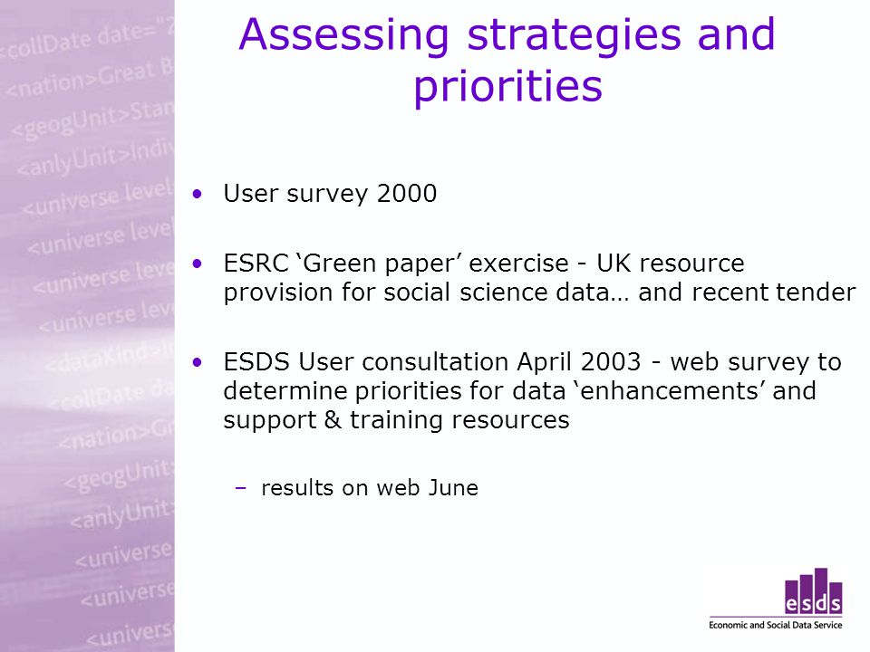 Assessing strategies and priorities User survey 2000 ESRC Green paper exercise - UK resource provision for social science data… and recent tender ESDS User consultation April 2003 - web survey to determine priorities for data enhancements and support & training resources –results on web June
