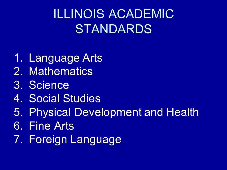 ILLINOIS ACADEMIC STANDARDS 1.Language Arts 2.Mathematics 3.Science 4.Social Studies 5.Physical Development and Health 6.Fine Arts 7.Foreign Language