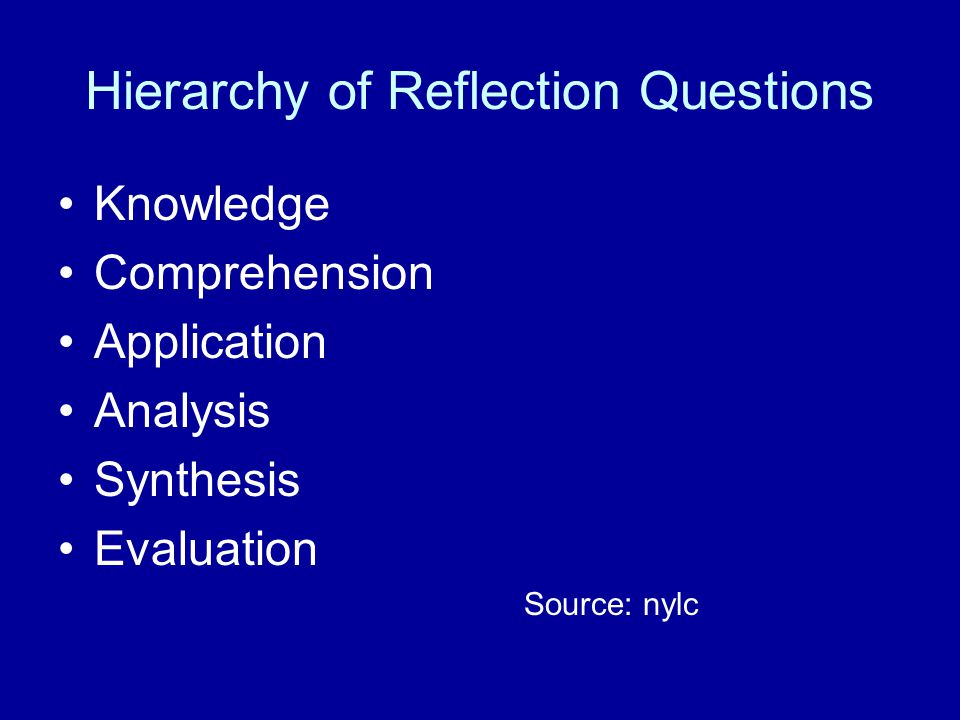 Hierarchy of Reflection Questions Knowledge Comprehension Application Analysis Synthesis Evaluation Source: nylc