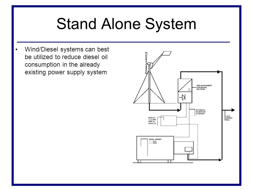 Stand Alone System Wind/Diesel systems can best be utilized to reduce diesel oil consumption in the already existing power supply system