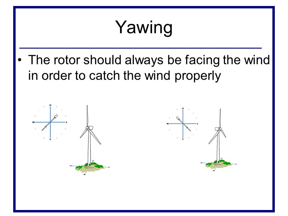 Yawing The rotor should always be facing the wind in order to catch the wind properly