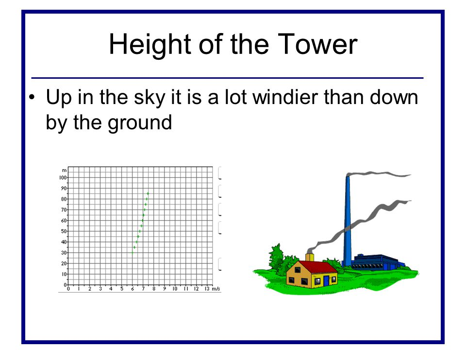 Height of the Tower Up in the sky it is a lot windier than down by the ground