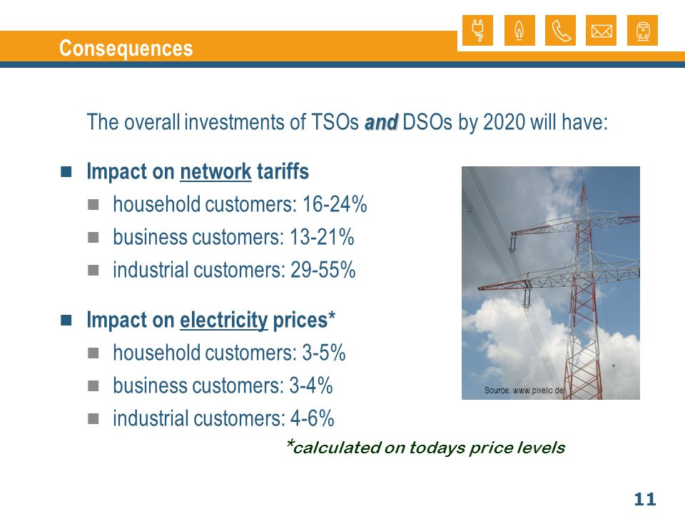 11 Consequences and The overall investments of TSOs and DSOs by 2020 will have: Impact on network tariffs household customers: 16-24% business customers: 13-21% industrial customers: 29-55% Impact on electricity prices* household customers: 3-5% business customers: 3-4% industrial customers: 4-6% * calculated on todays price levels Source: www.pixelio.de