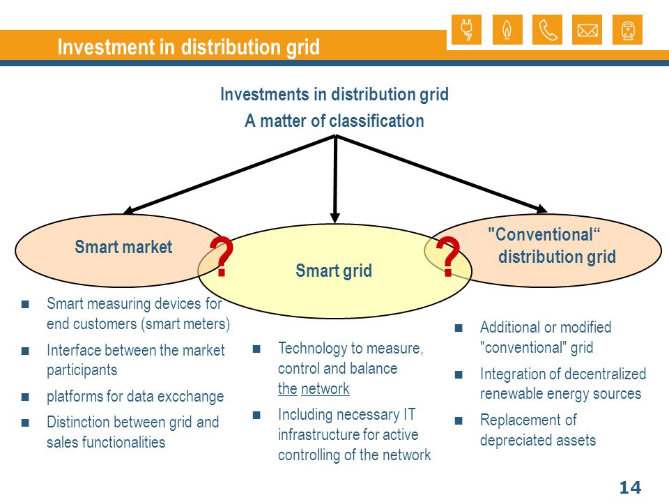 14 Investment in distribution grid Investments in distribution grid A matter of classification Smart measuring devices for end customers (smart meters) Interface between the market participants platforms for data excchange Distinction between grid and sales functionalities Technology to measure, control and balance the network Including necessary IT infrastructure for active controlling of the network Additional or modified conventional grid Integration of decentralized renewable energy sources Replacement of depreciated assets Smart market Smart grid Conventional distribution grid .
