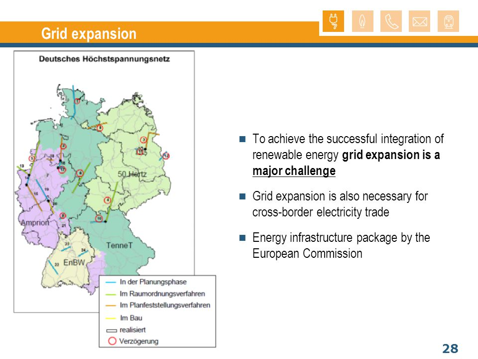 28 Grid expansion To achieve the successful integration of renewable energy grid expansion is a major challenge Grid expansion is also necessary for cross-border electricity trade Energy infrastructure package by the European Commission