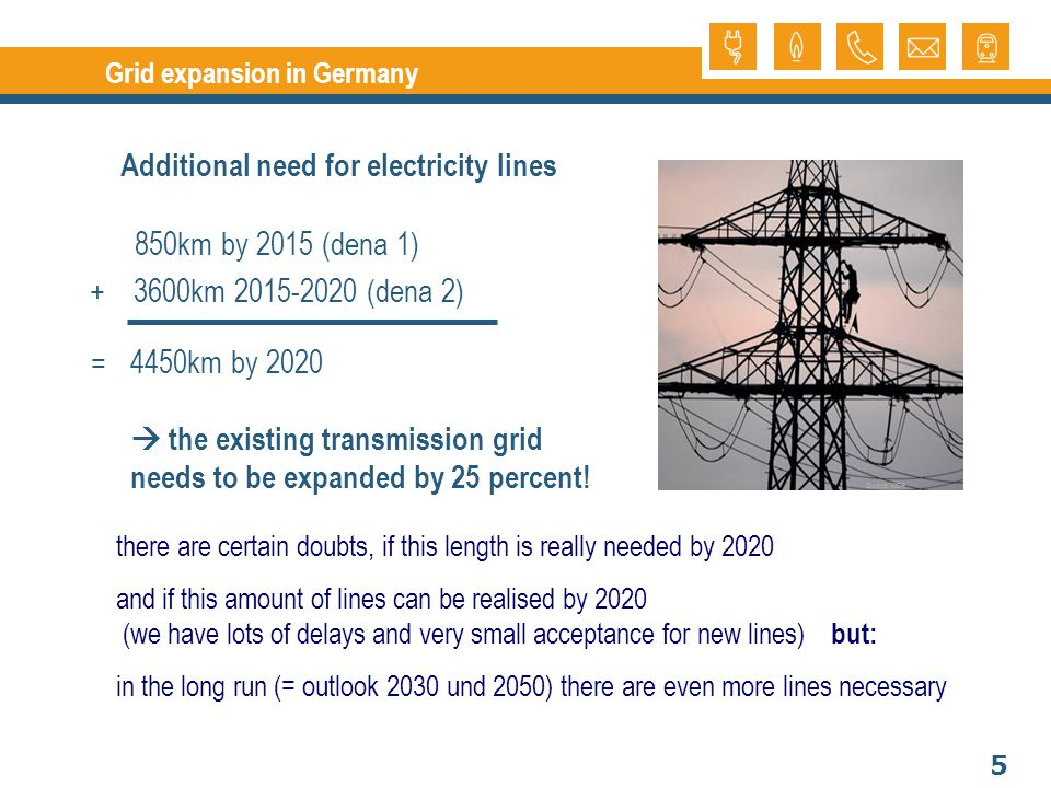 5 Grid expansion in Germany Additional need for electricity lines + = 3600km (dena 2) 4450km by 2020 the existing transmission grid needs to be expanded by 25 percent.