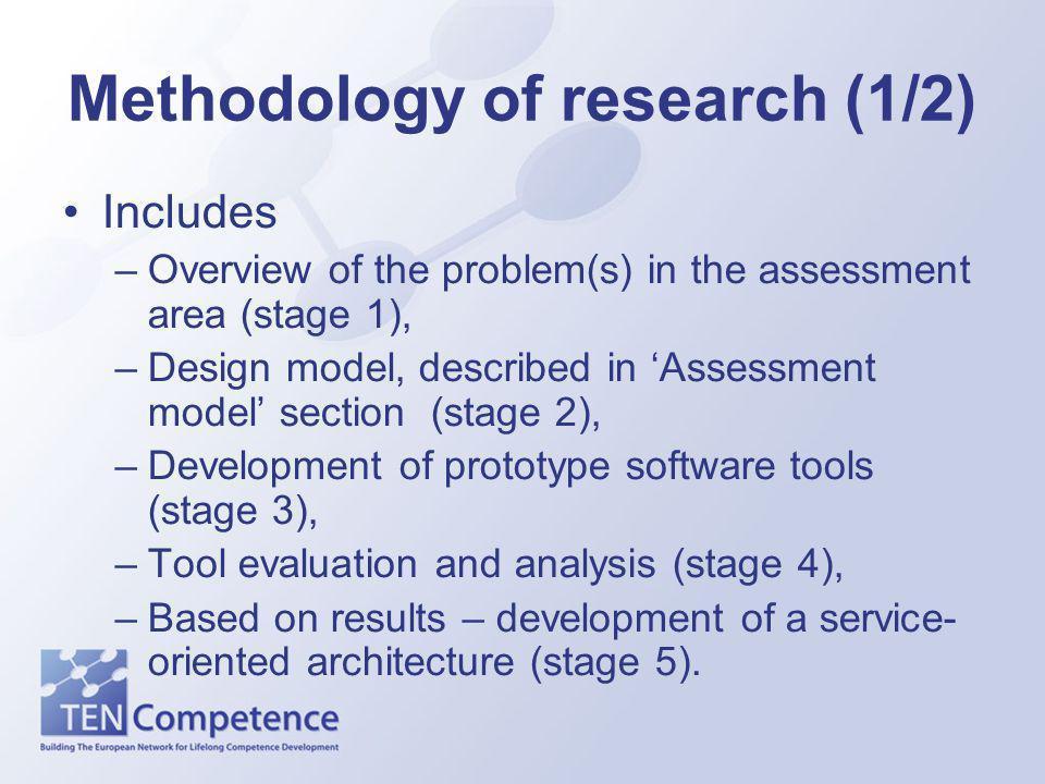 Methodology of research (2/2) Fig. Methodology steps in assessment SOA development