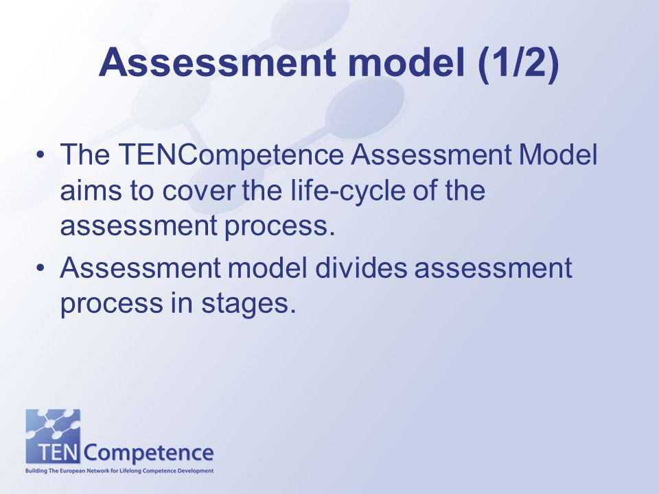 Assessment model (1/2) The TENCompetence Assessment Model aims to cover the life-cycle of the assessment process.
