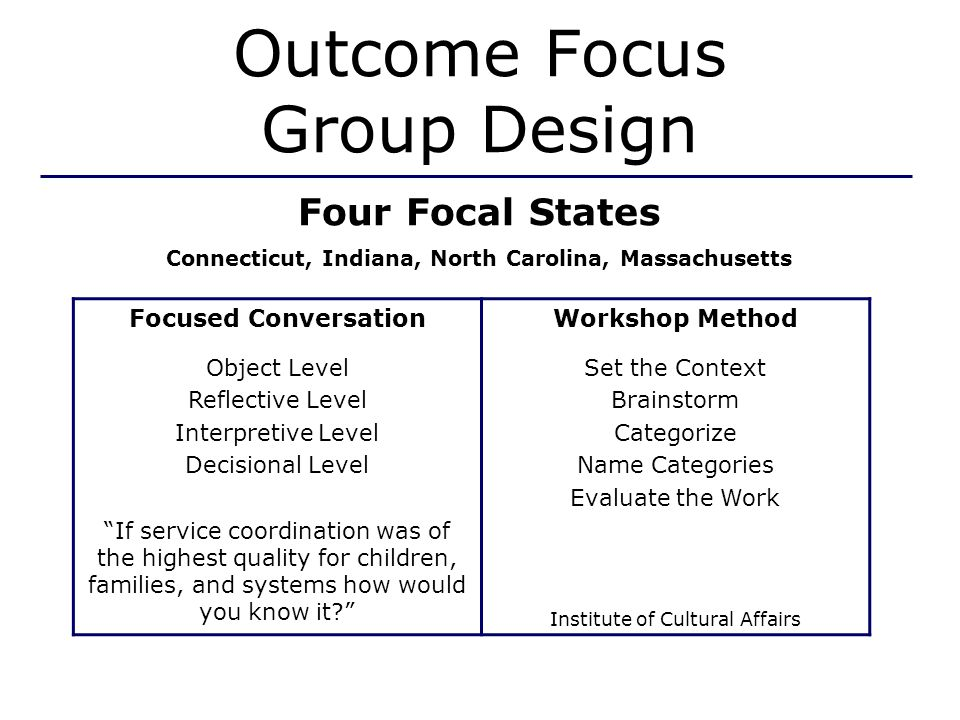 Outcome Focus Group Design Four Focal States Connecticut, Indiana, North Carolina, Massachusetts Focused ConversationWorkshop Method Object Level Reflective Level Interpretive Level Decisional Level If service coordination was of the highest quality for children, families, and systems how would you know it.