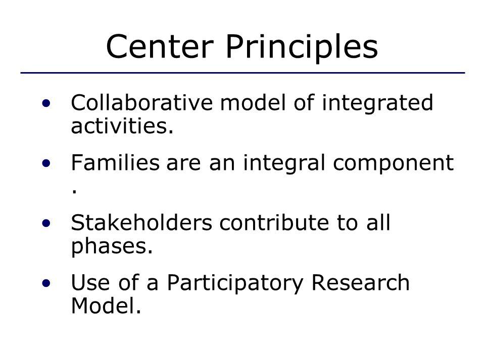 Center Framework Family I.Status II. Outcomes III.