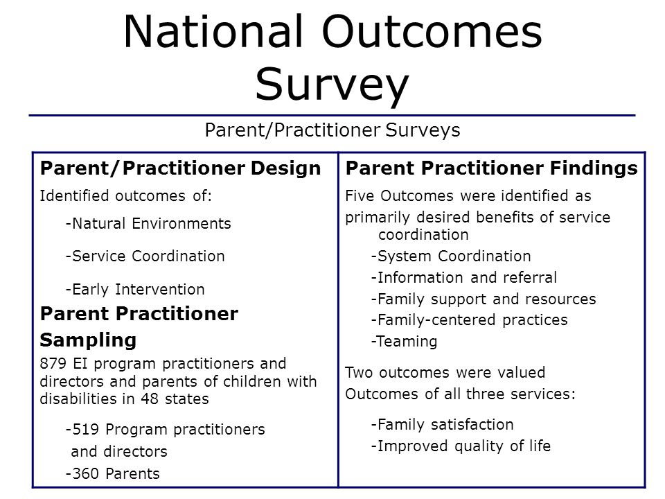 National Outcomes Survey Parent/Practitioner Surveys Parent/Practitioner DesignParent Practitioner Findings Identified outcomes of: -Natural Environments -Service Coordination -Early Intervention Parent Practitioner Sampling 879 EI program practitioners and directors and parents of children with disabilities in 48 states -519 Program practitioners and directors -360 Parents Five Outcomes were identified as primarily desired benefits of service coordination -System Coordination -Information and referral -Family support and resources -Family-centered practices -Teaming Two outcomes were valued Outcomes of all three services: -Family satisfaction -Improved quality of life