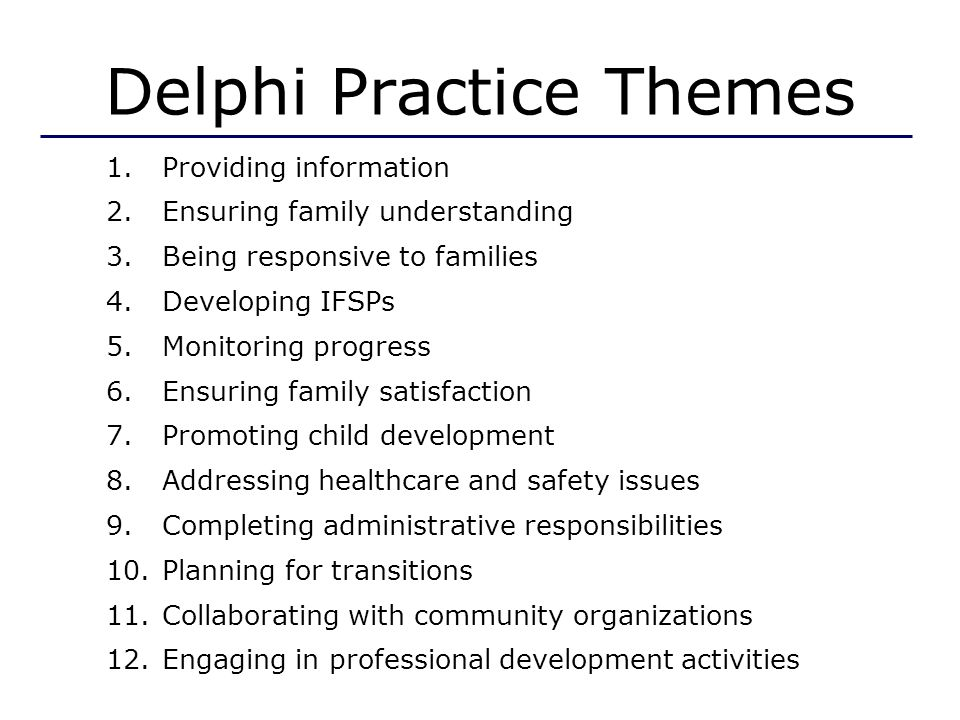 Delphi Practice Themes 1.Providing information 2.Ensuring family understanding 3.Being responsive to families 4.Developing IFSPs 5.Monitoring progress 6.Ensuring family satisfaction 7.Promoting child development 8.Addressing healthcare and safety issues 9.Completing administrative responsibilities 10.Planning for transitions 11.Collaborating with community organizations 12.Engaging in professional development activities