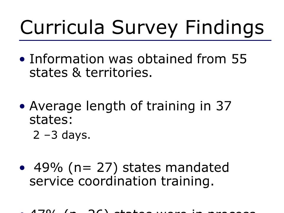 Curricula Survey Findings Information was obtained from 55 states & territories.