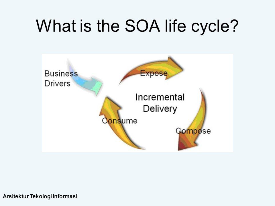 Arsitektur Tekologi Informasi What is the SOA life cycle?
