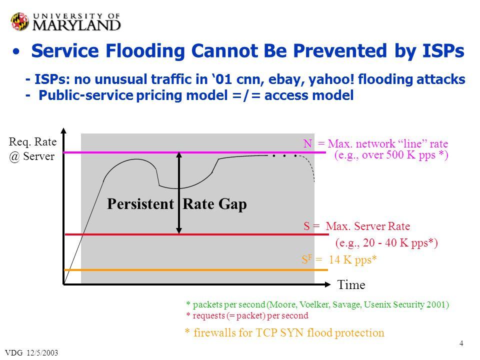 VDG 12/5/2003 5 II.Is Flooding a Major Problem .