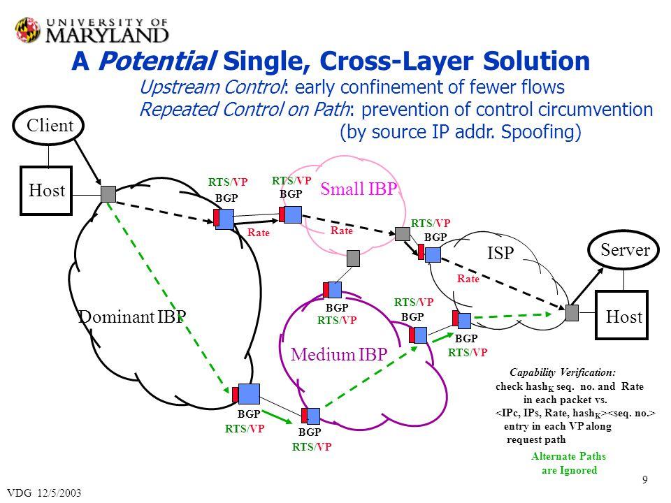 VDG 12/5/2003 20 What Do Client Puzzles Achieve .Client Guarantees .