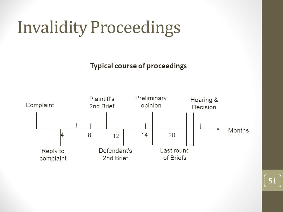 Invalidity Proceedings Typical course of proceedings 51 Complaint Preliminary opinion Plaintiff s 2nd Brief Reply to complaint Hearing & Decision 4 8 12 20 Months Defendant s 2nd Brief Last round of Briefs 14
