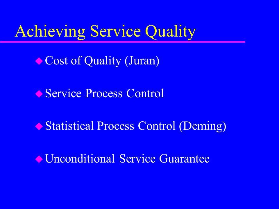 Achieving Service Quality u Cost of Quality (Juran) u Service Process Control u Statistical Process Control (Deming) u Unconditional Service Guarantee
