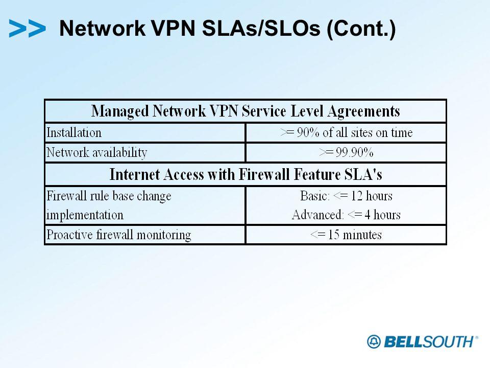 Network VPN SLAs/SLOs (Cont.)