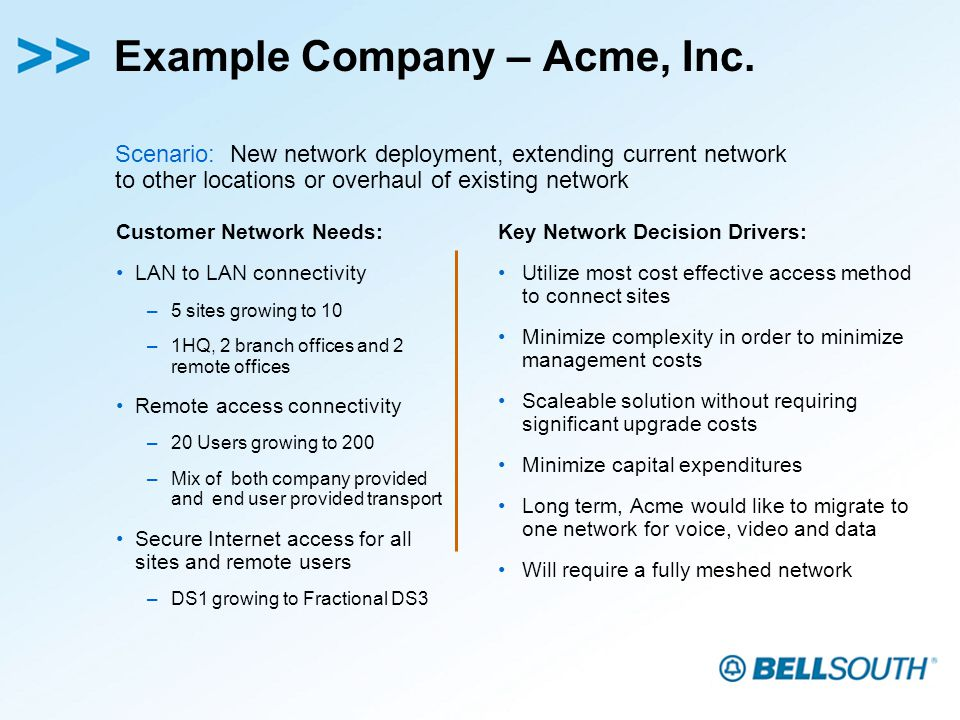 Example Company – Acme, Inc. Customer Network Needs: LAN to LAN connectivity –5 sites growing to 10 –1HQ, 2 branch offices and 2 remote offices Remote