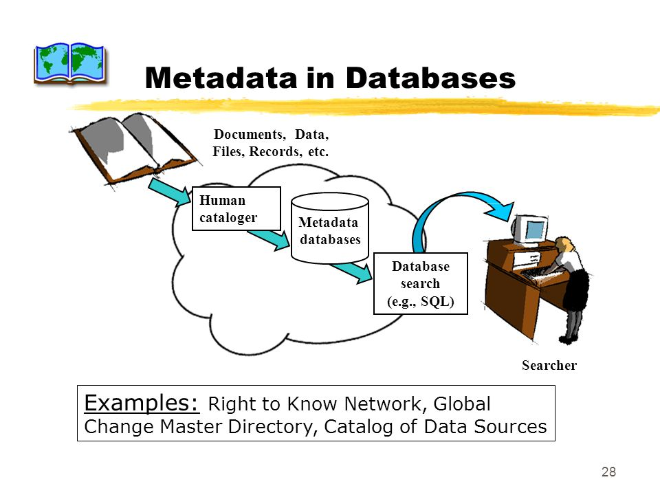 28 Metadata in Databases Database search (e.g., SQL) Documents, Data, Files, Records, etc. Metadata databases Searcher Human cataloger Examples: Right